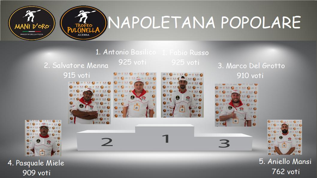Napoletana Popolare