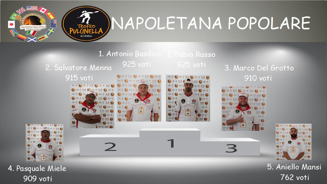 risultati categoria napoletana popolare